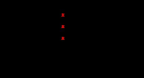 用途地域の種類、用途地域の目的